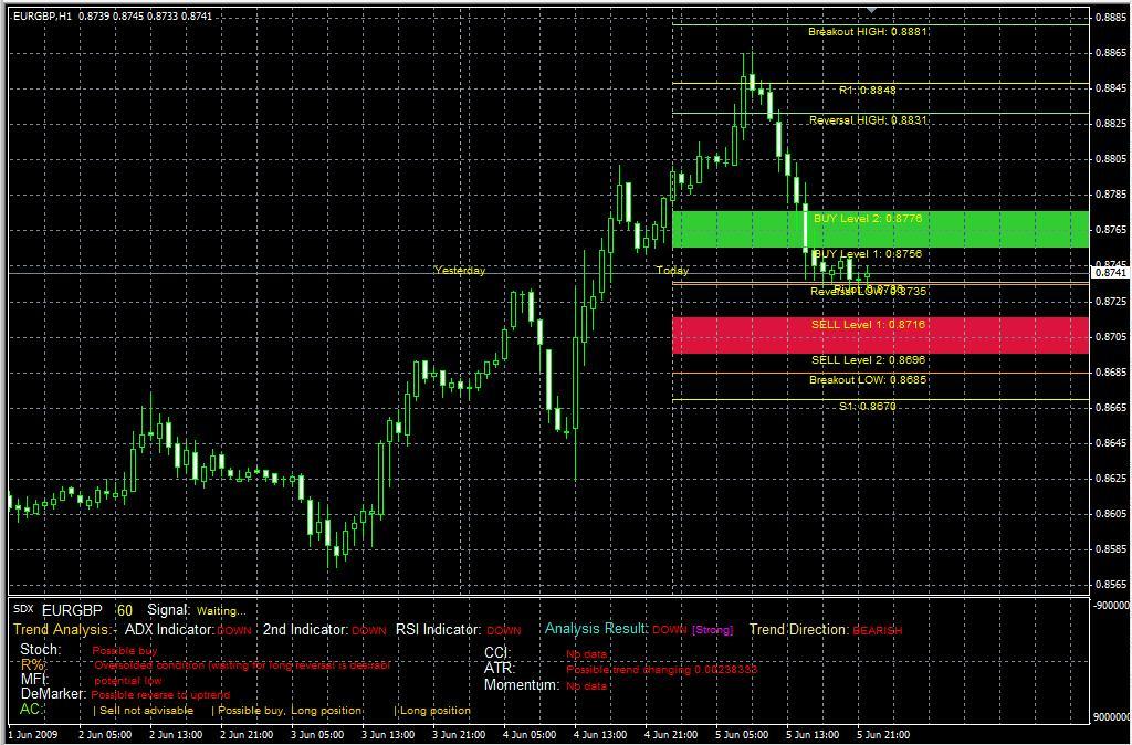 Trade broker sp z oo